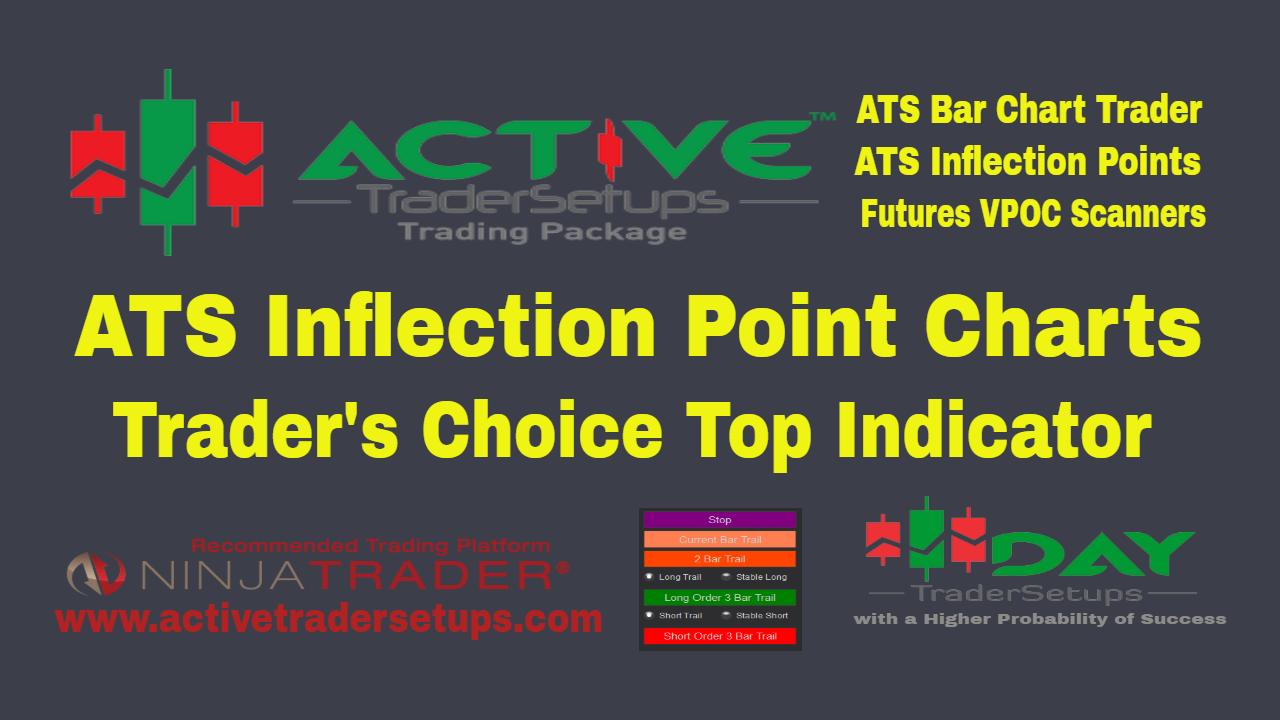 Active Trader Setups Trading Package - Products and Registration